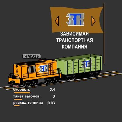 Гра Бізнес: Залізничники