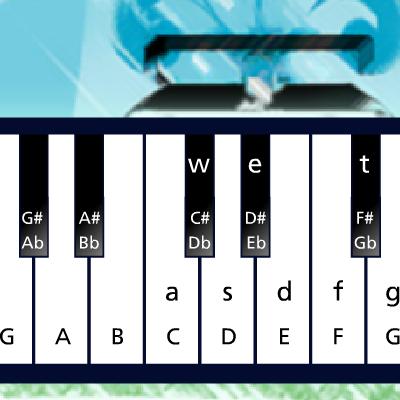 Гра Майстер Віртуального Піаніно
